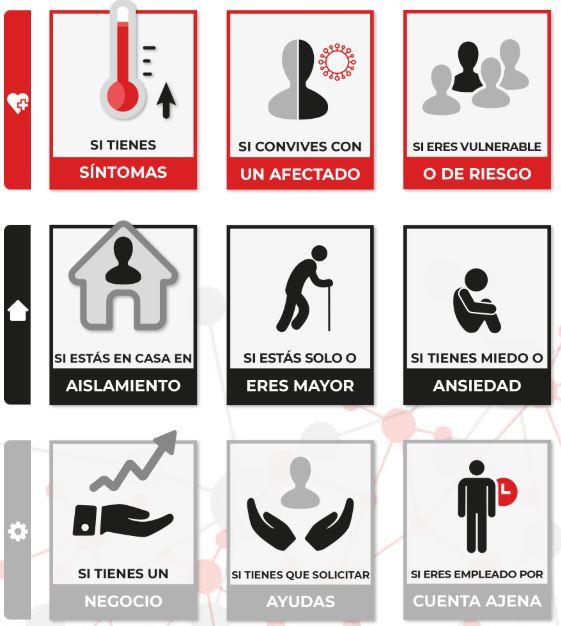 PORTAL DE INFORMACIÓN COVID-19